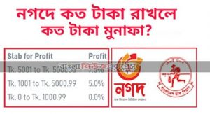 Nagad Monthly Profit System। নগদে কত টাকা রাখলে কত টাকা মুনাফা পাবেন