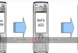 SMS এইচএসসির ফলাফল জানা নিয়ম