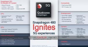 5G নিয়ে লো-এন্ড চিপসেট Snapdragon 480 এর দ্বিগুন পারফরমেন্স