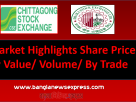 Market Highlights Share Price by Value/ Volume/ By Trade